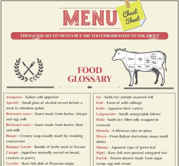 Bí quyết thiết kế menu nhà hàng hoàn hảo
